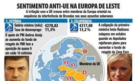 Sentimento Anti-UE na Europa de Leste