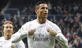 Cristiano Ronaldo é o primeiro desportista a ter 200 milhões de seguidores nas redes sociais