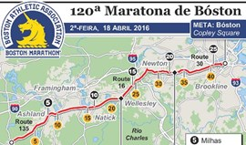 O percurso da maratona de Boston