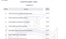 Conheça as notas finais dos árbitros em 2015/16