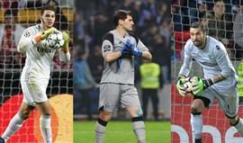 Ederson na Bulgária, Casillas em Israel e Patrício na Suécia: onde encaixariam nos padrões europeus?
