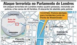 Ataque terrorista no Parlamento de Londres