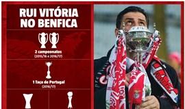 Rui Vitória fecha o círculo em Portugal pelo Benfica