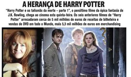 A herança de Harry Potter
