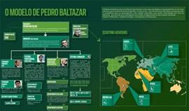 O modelo de Pedro Baltazar