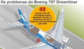 Os problemas do Boeing 787 Dreamliner (interativa)