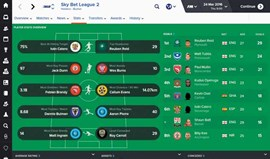 Football Manager 2016: Os mestres da táctica