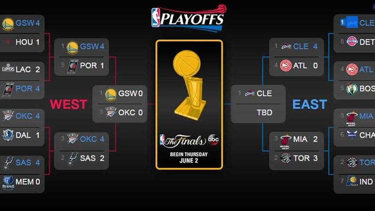 Playoff: Resultados e calendário - NBA - Jornal Record