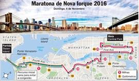 'Aventure-se' pelo percurso da Maratona de Nova Iorque