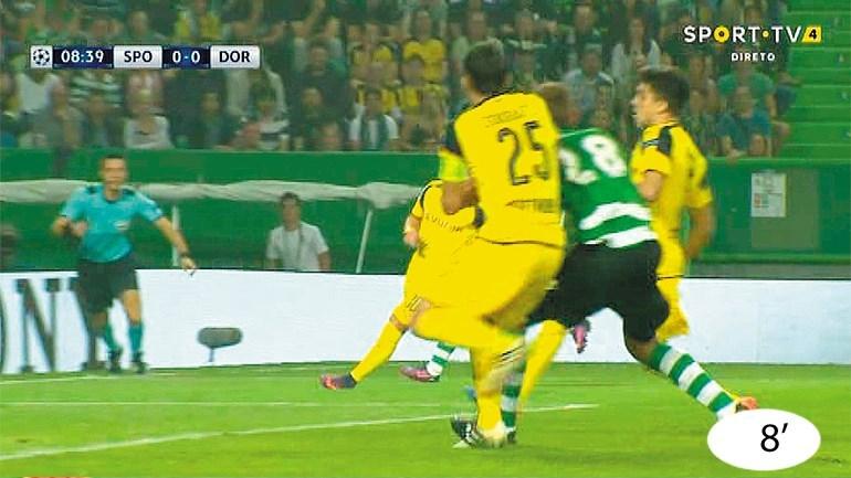 Os casos do Sporting-Dortmund: Pouco controlo  e decisões no limite