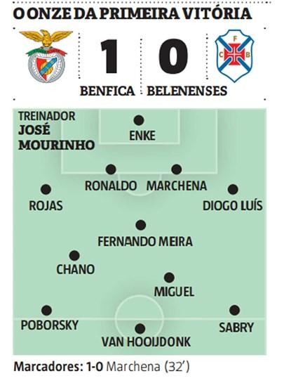 Enke, Rojas, Ronaldo, Poborsky ou Van Hooijdonk: que onze, Mourinho!