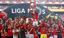 Benfica foi o campeão com maior aumento nos lucros operacionais