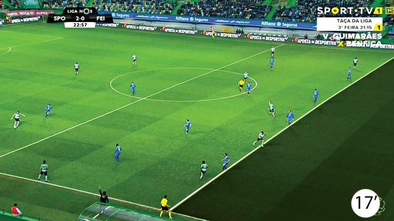 Sporting Feirense: Os Casos Do Sporting-Feirense: Demasiados Erros De Bruno