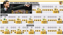 Cartão de visita de Jorge Simão... à atenção do Benfica