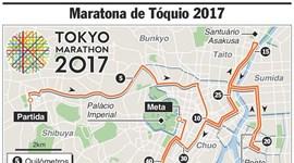 Mudanças na maratona de Tóquio para permitir... recordes?