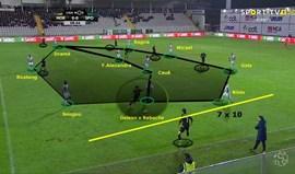 Moreirense-Sporting visto à lupa: Estratégia de Inácio e atitude de leão