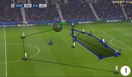 O FC Porto-Juventus visto à lupa: Fortaleza cedeu às mexidas