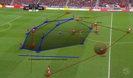 Benfica-Chaves visto à lupa: As chaves do bom futebol