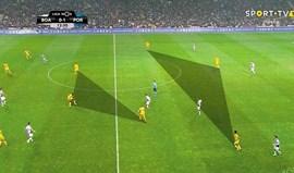 Boavista-FC Porto visto à lupa: Brahimi no apoio a Soares