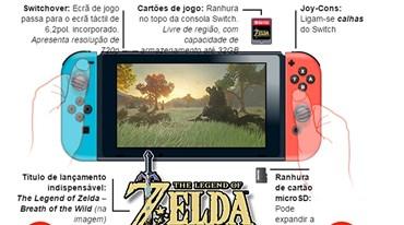 Switch da Nintendo vem para revolucionar... de todas as maneiras e feitios