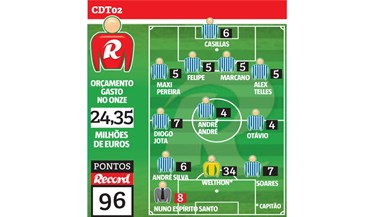Welthon e FC Porto embalam vencedor