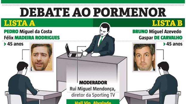 Que regras irá ter o debate entre Bruno de Carvalho e Madeira Rodrigues?