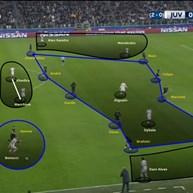 A análise do Juventus-FC Porto: Porto de honra