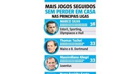 Marco Silva tem um trunfo que pode ser vital na luta pela permanência