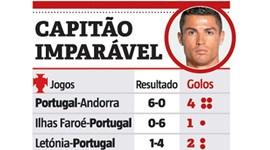 Mais duas 'bombas' na fórmula de sucesso de Cristiano Ronaldo