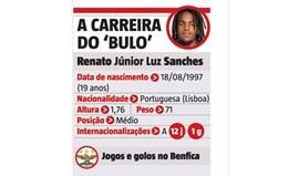 Os números do 'cartão de visita' de Renato Sanches