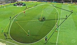 Tondela-Sporting visto à lupa: Dost na terra dos sonhos