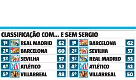 É com estes números que Sergio Ramos responde às desconfianças de Riquelme