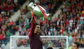 Cristiano Ronaldo no pódio dos melhores marcadores europeus de sempre