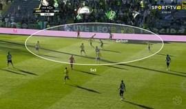 Arouca-Sporting visto à lupa: Jogo morno com ritmo lento