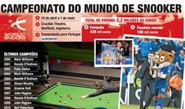 Selby e 'os outros' para ver no Campeonato do Mundo de Snooker
