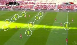 Benfica-Marítimo visto à lupa: Desequilíbrios