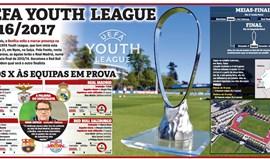 O que espera o Benfica na 'final four' da UEFA Youth League