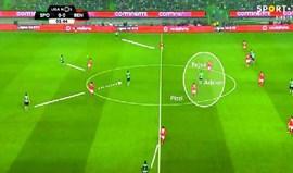 Sporting-Benfica visto à lupa: Equilíbrio e qualidade tática
