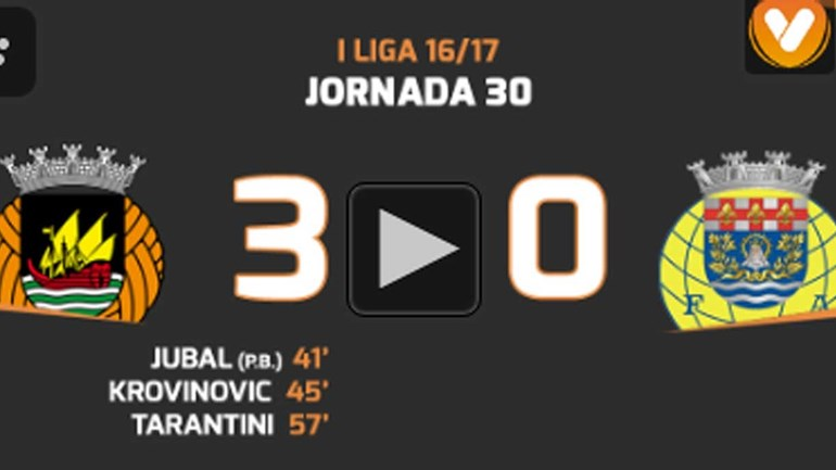 Os melhores momentos do Rio Ave-Arouca (3-0)