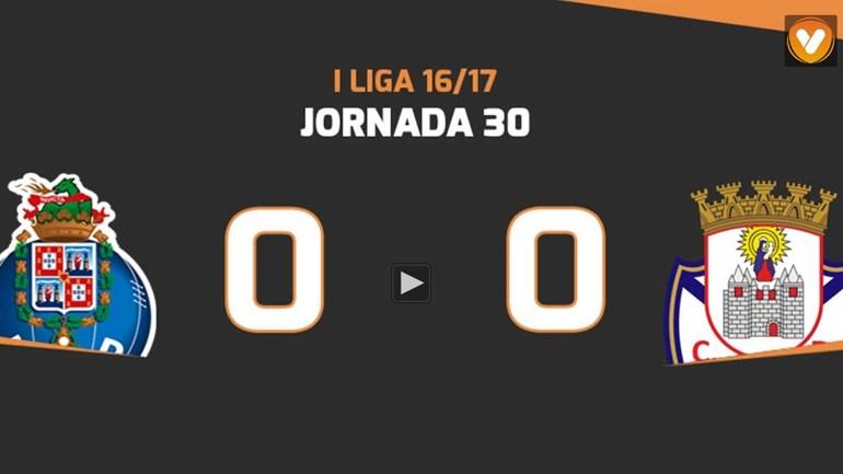 Os melhores momentos do FC Porto-Feirense (0-0)