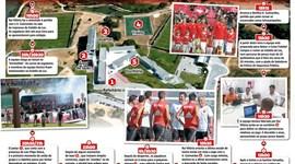 Tudo o que o Benfica vai fazer até à hora da decisão