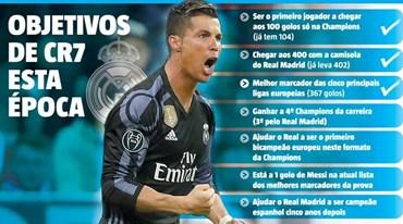 Ronaldo só descansa depois disto tudo
