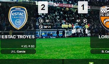 Troyes bate Lorient na primeira mão do 'playoff' e está mais perto da Ligue 1