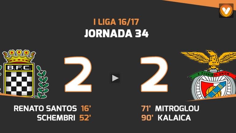 Os melhores momentos do Boavista-Benfica
