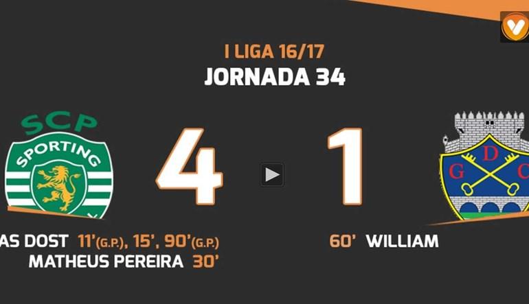 Os melhores momentos do Sporting-Chaves (4-1)