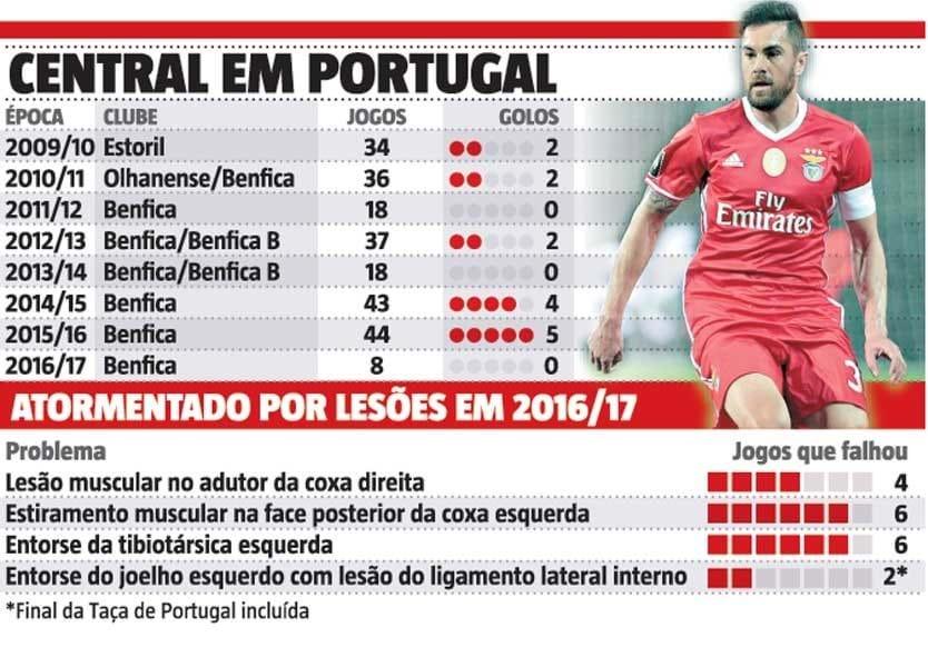 A marca que Jardel já deixou em Portugal