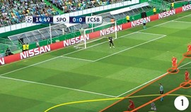 O Sporting-Steaua Bucareste visto à lupa: O nulo das poucas ideias