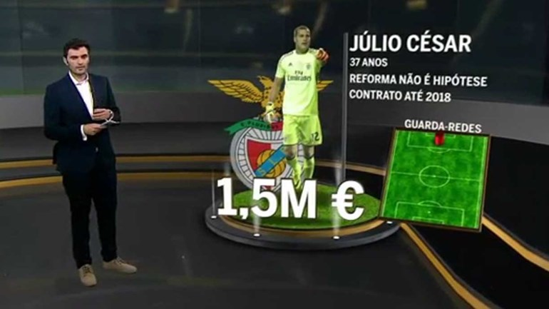 O futuro da baliza do Benfica (e de Júlio César)