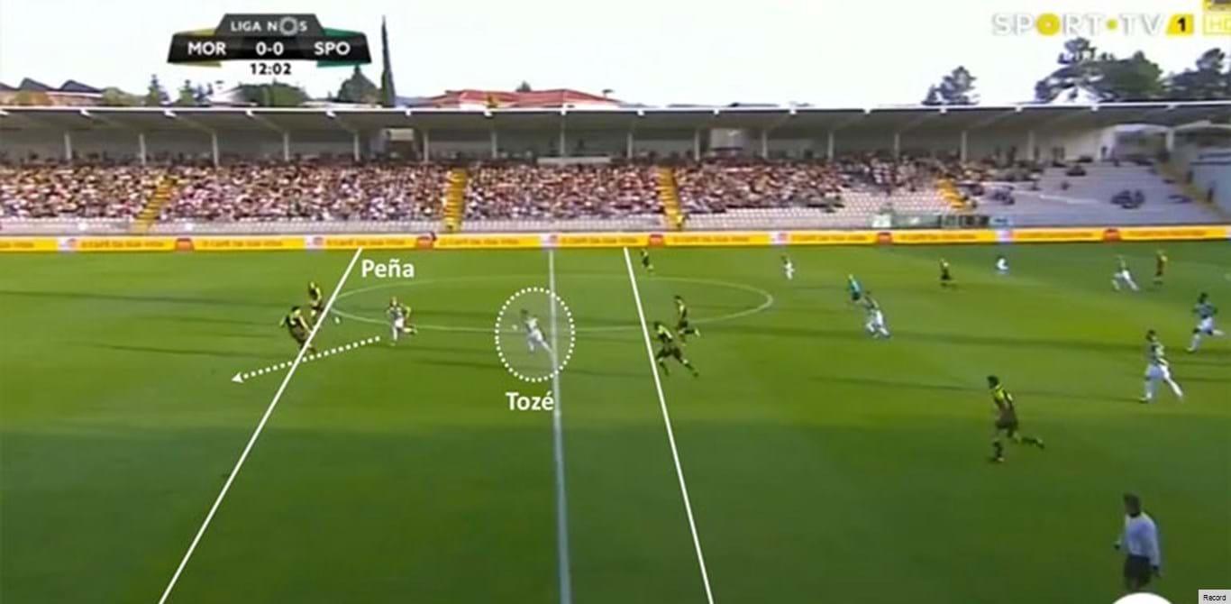 O Moreirense-Sporting visto à lupa: Leão sem criatividade