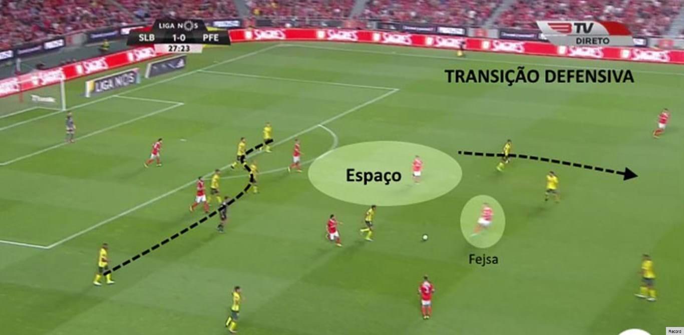 O Benfica-P. Ferreira visto à lupa: É o posicionamento, senhores!